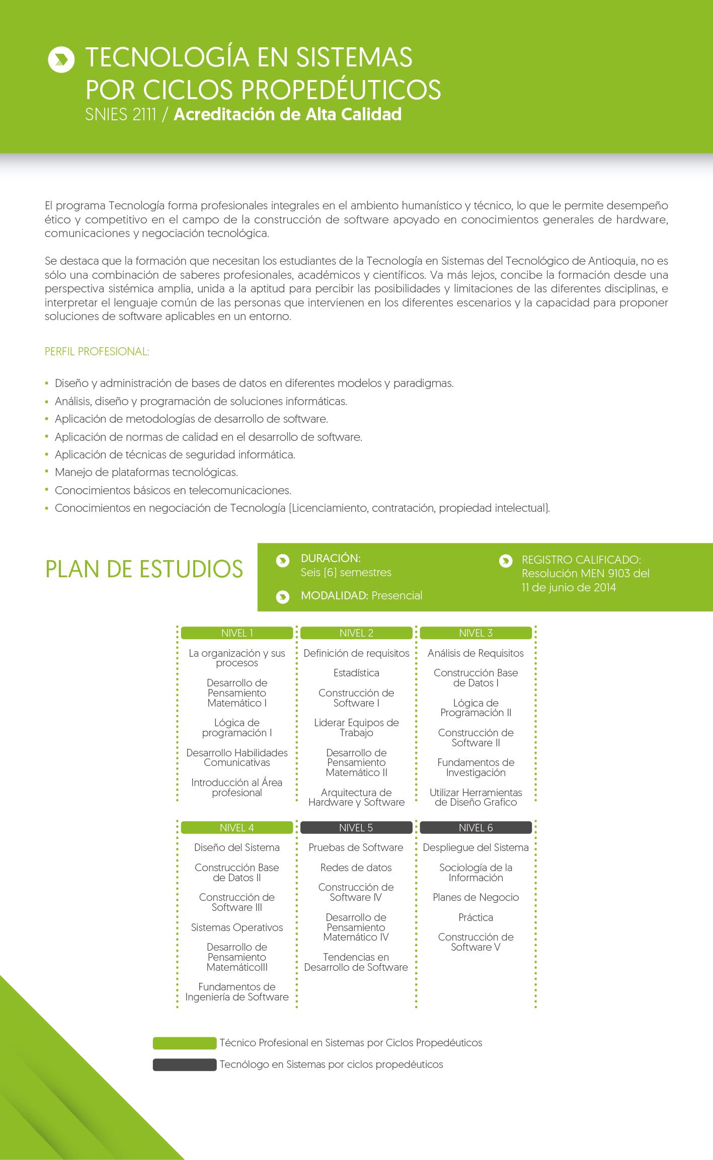 Moderno Reanudar Ingeniero De Aplicación De Campo Foto - Ejemplo De ...